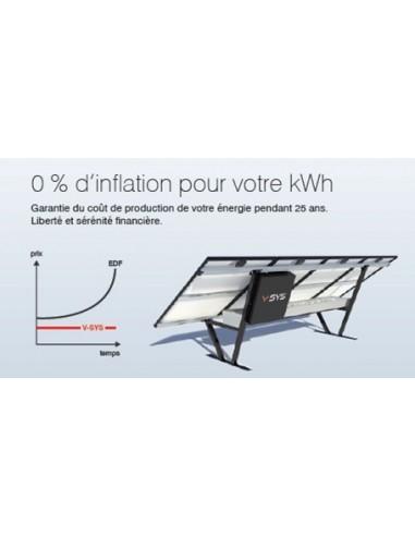 Panneau solaire LED A-