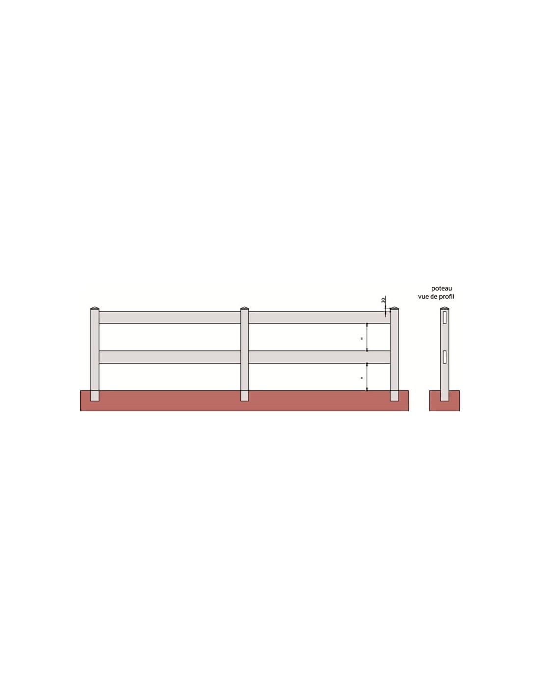 Lisses pvc pour cloture for Portail et cloture alu