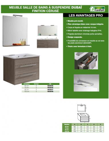 Meuble de salle de bains et vasque - Salle de bains Leroy Merlin