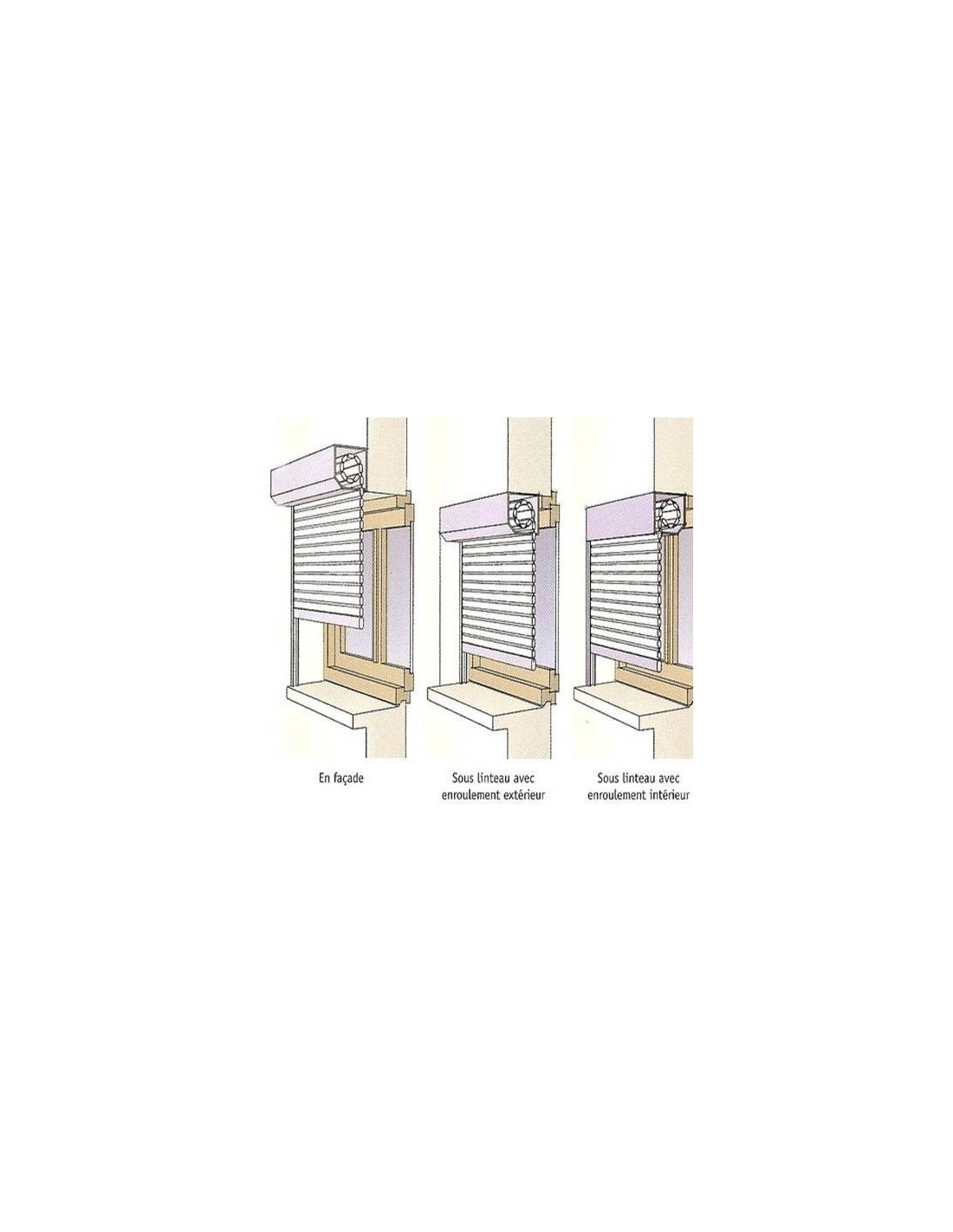 installation thermique lame volet alu avec. Black Bedroom Furniture Sets. Home Design Ideas