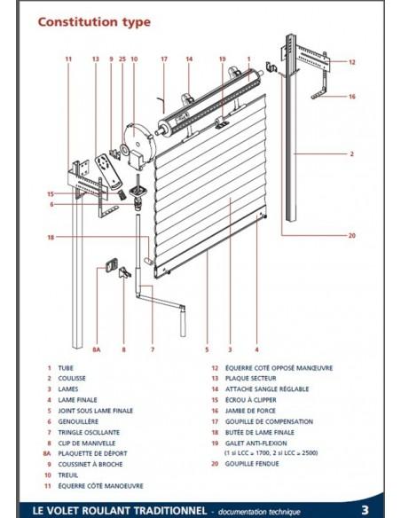 volet roulant aluminium lectrique traditionnel sur mesure. Black Bedroom Furniture Sets. Home Design Ideas