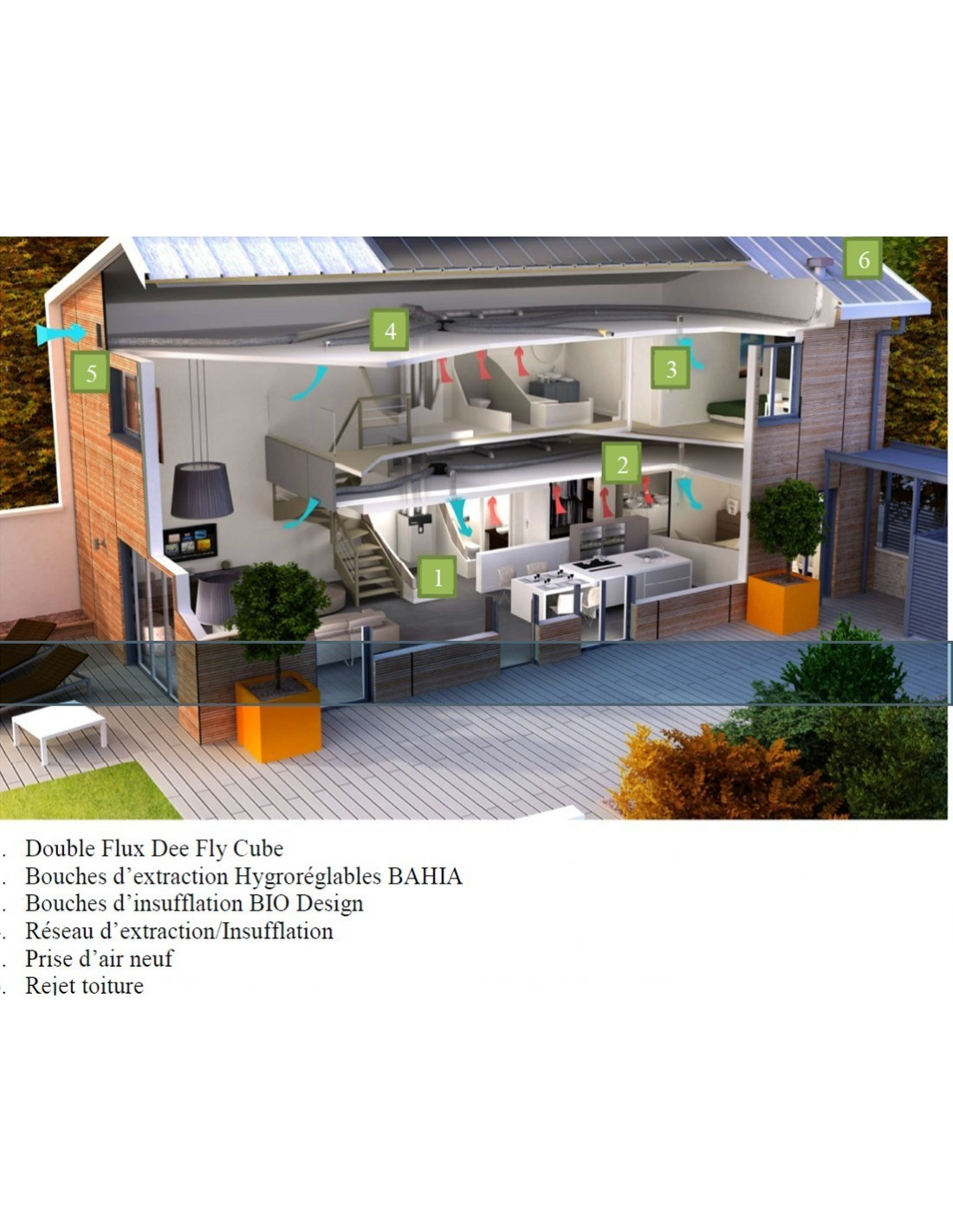 Vmc Double Flux Aldes Dee Fly Cube_20170701160811 Arcizo Com