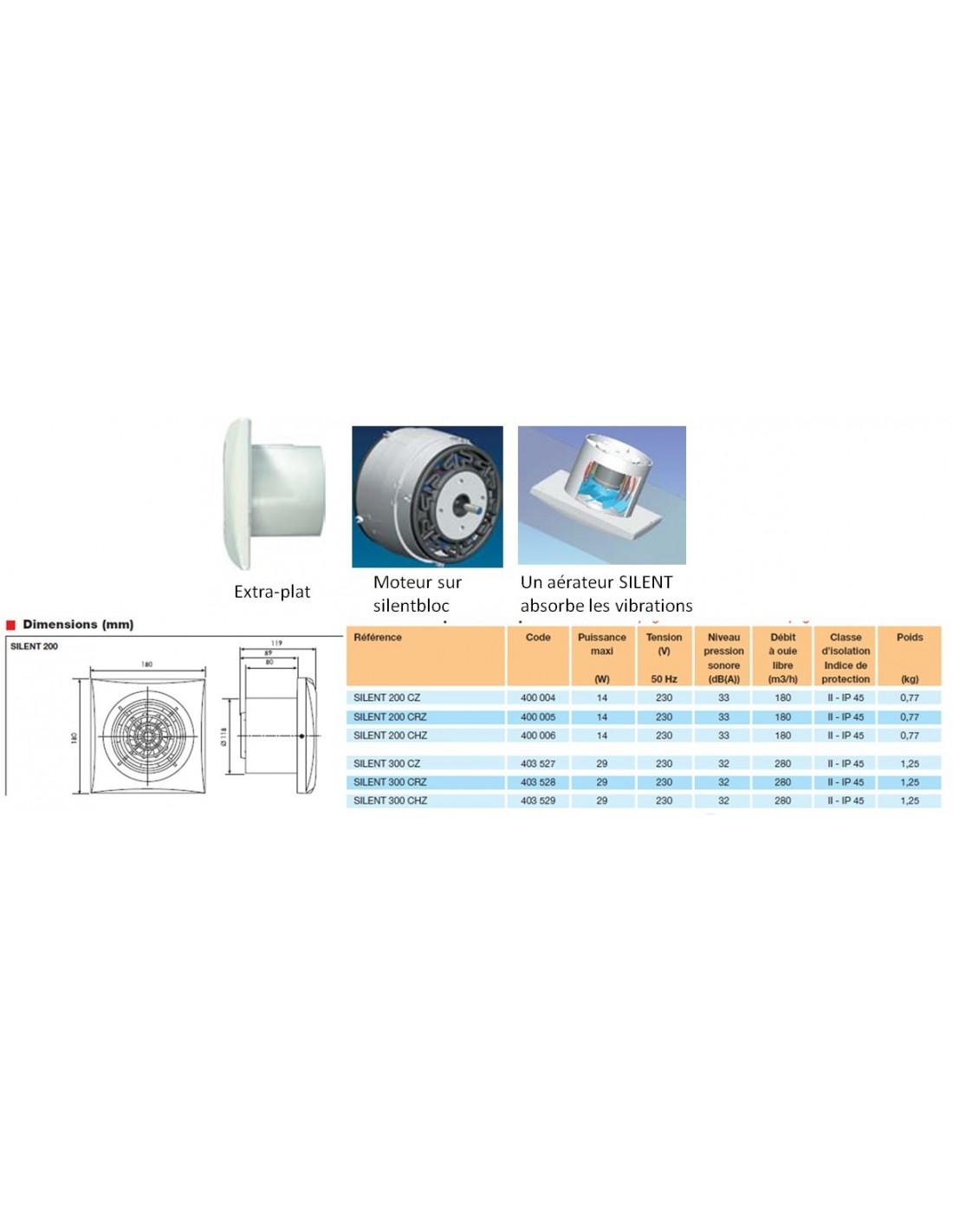 Extracteur dair unelvent ultrasilencieux temporisé hygro silent 200