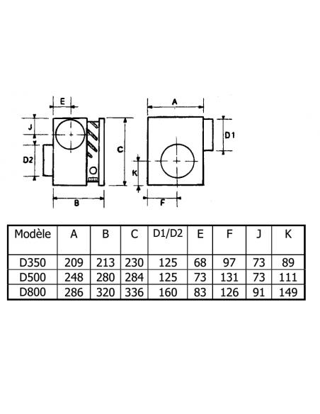 Caisson de distribution d'air chaud 520m3/h difuzair de NATHER