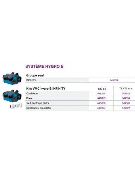 Kit VMC hygro B Infinity T5/7 à piles Nather ref: 549359