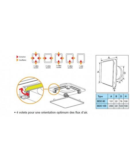 Bouche VMC Ø80 d'extraction et d'insufflation DESIGN - Série BDO
