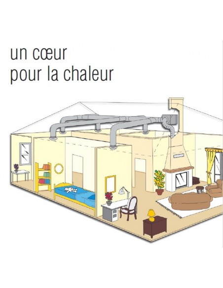 schema de distribution d'air chaud 320m3/h difuzair de NATHER