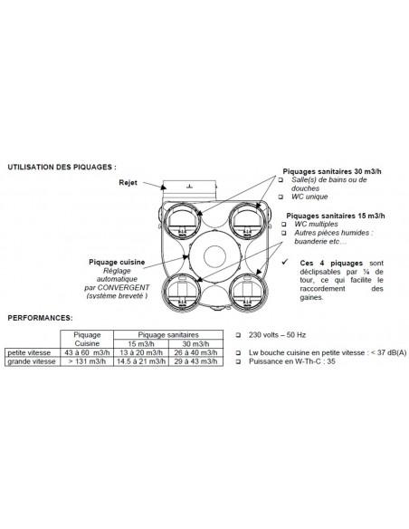 Kit VMC simple flux 3 bouches-VENTURIA- UNELVENT