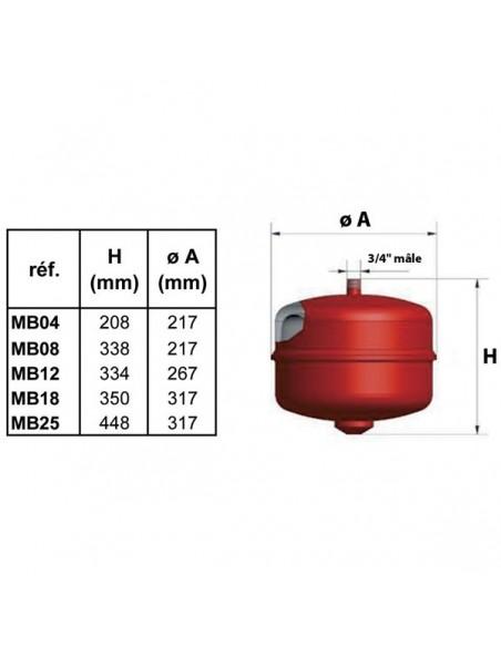 Vase d'expansion standard 12 litres