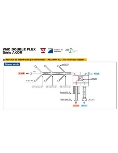 Kit VMC double flux pour T5/T7 akor UNELEVENT , garantie 3 ans